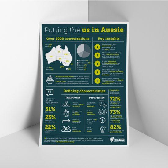 infographic graphic design